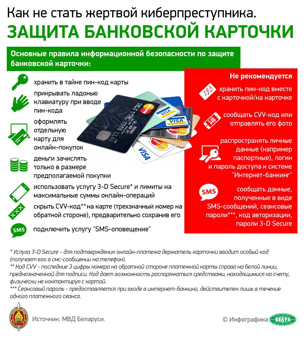Банковские карты_УИОС